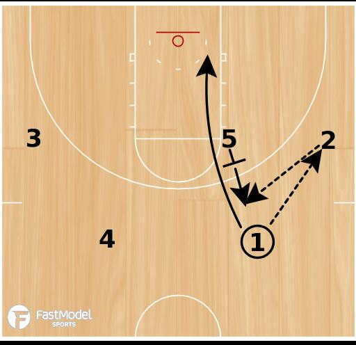 Basketball Play - Chin - Post Entry