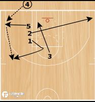 "Basketball Play - Dallas Mavericks ""1 Out"""
