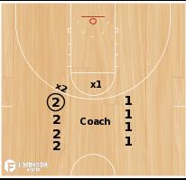 Basketball Play - Tom Izzo: Jump to the Ball
