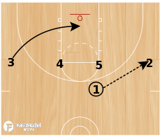 Basketball Play - Play of the Day 12-23-2011: Badger