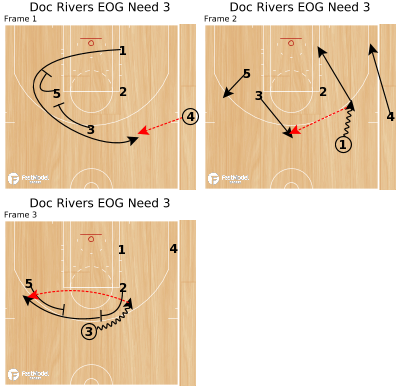 Basketball Play - Doc Rivers EOG Need 3