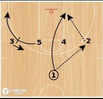 Basketball Play - Iowa State 1-4 High - Wide