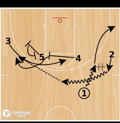 Basketball Play - Quick Fade