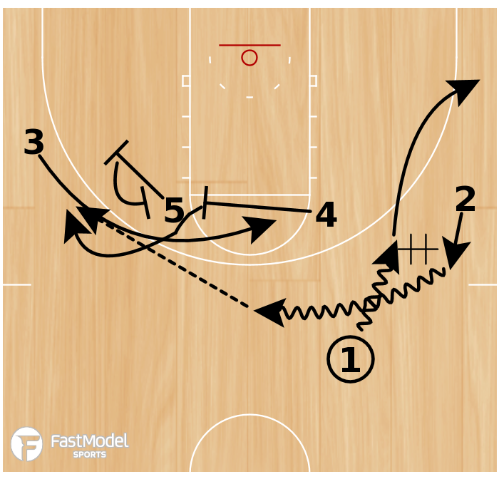 Basketball Play - Quick Fade