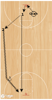 Basketball Play - Transition Track Down: