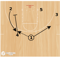 "Basketball Play - ""BUCKEYE I"""