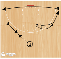 "Basketball Play - ""BUCKEYE II COUNTER"""