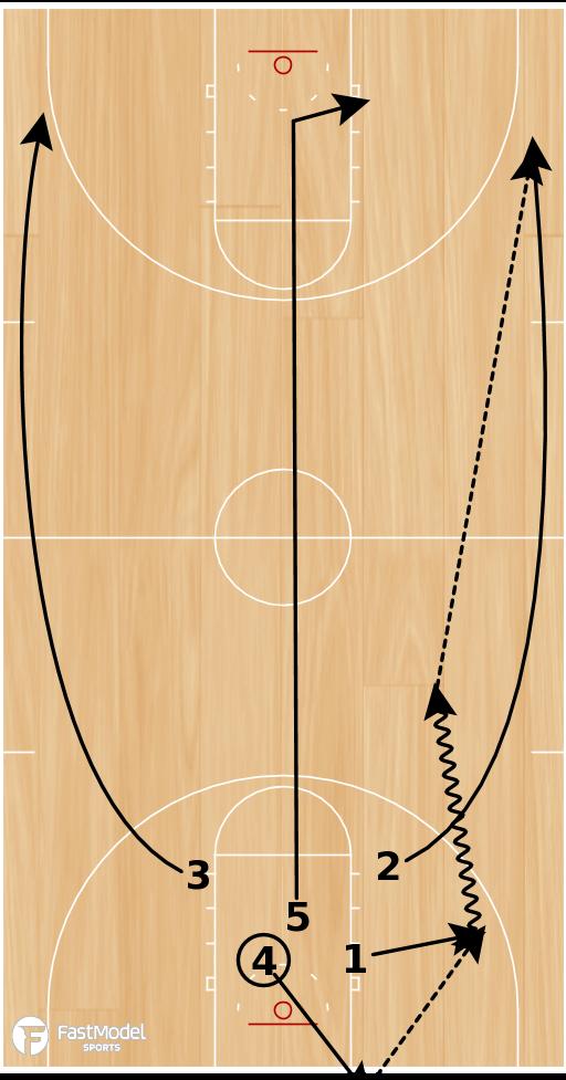 Basketball Play - Pitch Cross