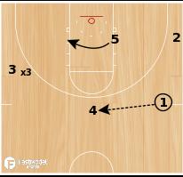 Basketball Play - UNC Secondary (Kickback)