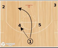 "Basketball Play - Cleveland Cavaliers ""Horns Thru DHO"""