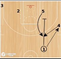 "Basketball Play - Dallas Mavericks ""Backscreen DHO"""