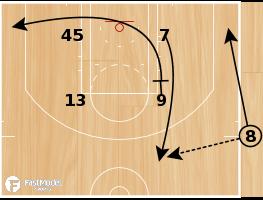Basketball Play - Wizards Double Zipper ATO
