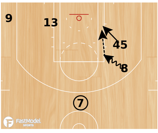 Basketball Play - Wizards Double Zipper ATO