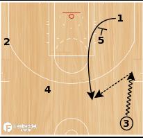"""Basketball Play - Golden State Warriors """"Zipper Down PNR"""""""