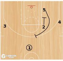 "Basketball Play - Golden State Warriors ""Spread Down"""