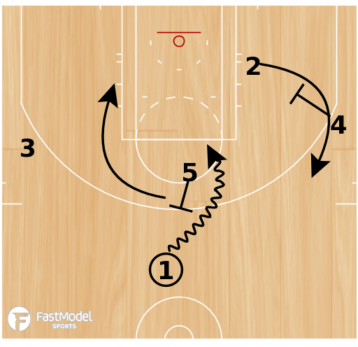 """Basketball Play - Golden State Warriors """"Spread Down"""""""