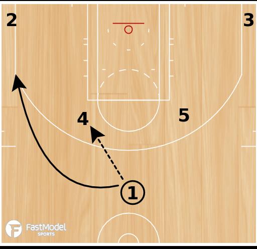 """Basketball Play - Golden State Warrior """"Horns 45"""""""