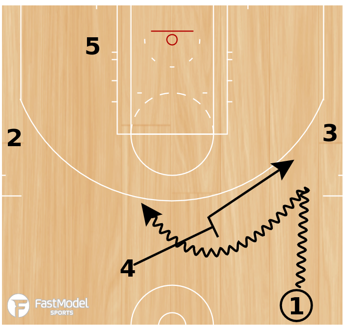 "Basketball Play - Golden State Warriors ""Drag Screen"""