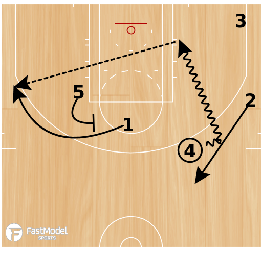 "Basketball Play - Golden State Warriors ""ATO Flare/Hammer"""