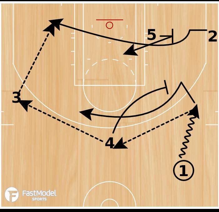 Basketball Play - Boston Celtics Slice