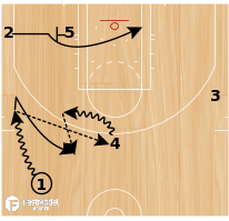 Basketball Play - Boston Celtics Slice 4