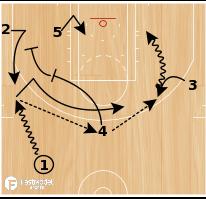 Basketball Play - Boston Celtics Slice Hold