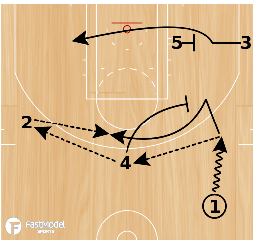 Basketball Play - L.A. Clippers 1 Pop