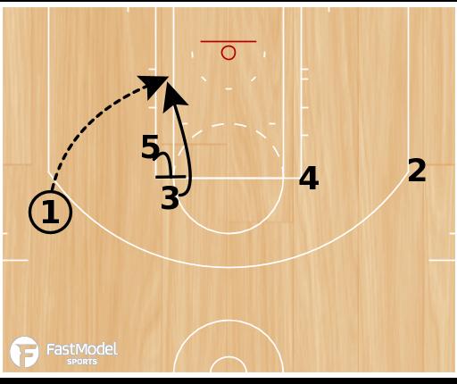 Basketball Play - Spurs 1-4 High Loop Back-Cut