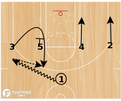Basketball Play - Spurs 1-4 High Loop Rub