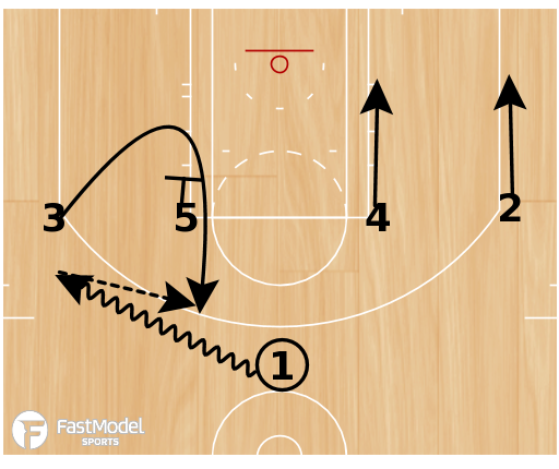 Basketball Play - Spurs 1-4 High Loop Rub