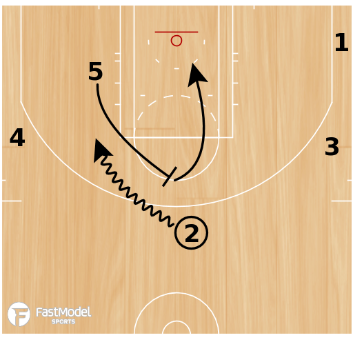 Basketball Play - L.A. Clippers 2 Pop