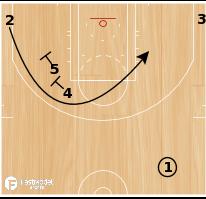 "Basketball Play - Milwaukee Bucks ""Double Fan"""