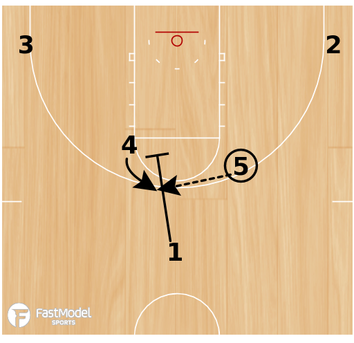 Basketball Play - ULL Horns Post Step Out