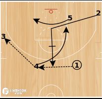 Basketball Play - SMU Secondary