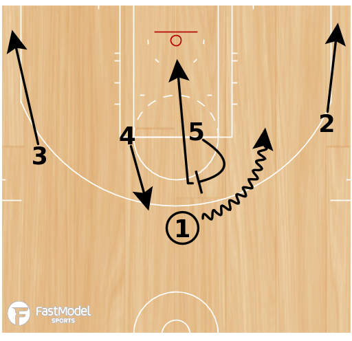 Basketball Play - WOB: Squeeze