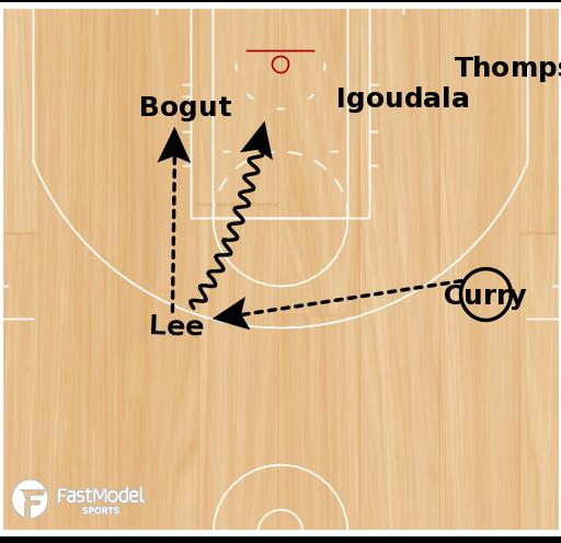 Basketball Play - Warriors Horns Options