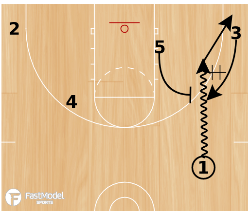 Basketball Play - Dribble Drag