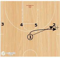 Basketball Play - Play of the Day 07-10-12: 1-4 High 2 Up