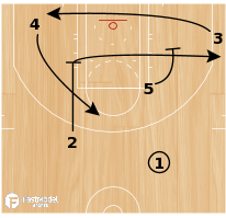 Basketball Play - Portland Trailblazers Pin Clear