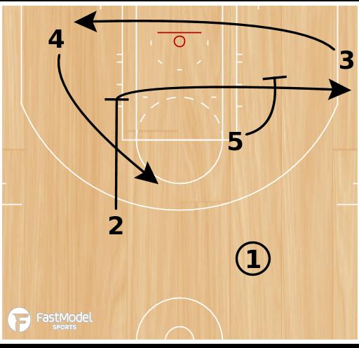 Basketball Play - Portland Trailblazers Pin Clear
