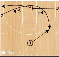 Basketball Play - Memphis Grizzlies ATO Floppy Cross