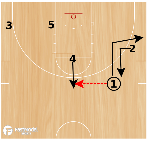 Basketball Play - Kentucky 54 Power