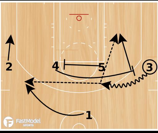 Basketball Play - Mavericks 1-4 Pick