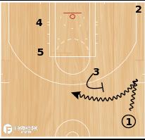 "Basketball Play - Chicago Bulls ""PNR Elevator"""