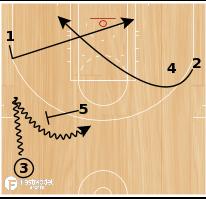 "Basketball Play - Golden State Warrios ""Drag Pindown"""