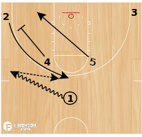 Basketball Play - Play of the Day 07-12-12: Horns 2 Mid