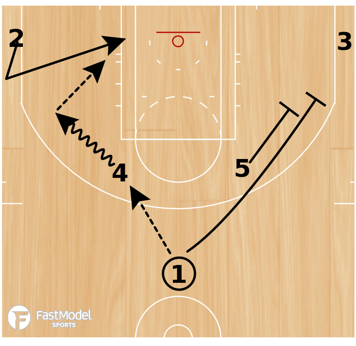 """Basketball Play - New Orleans Pelicans """"Away Double Backdoor"""""""