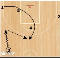 """Basketball Play - Cleveland Cavaliers """"Zipper Cross"""""""