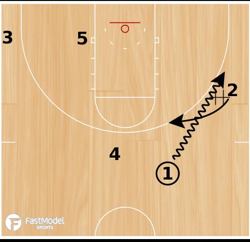 Basketball Play - Duke On-Ball Back Screen