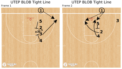 Basketball Play - UTEP BLOB Tight Line